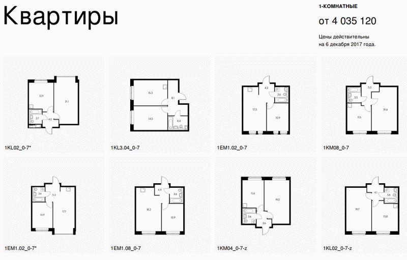 Планировка однокомнатных квартир в ЖК «Саларьево Парк»