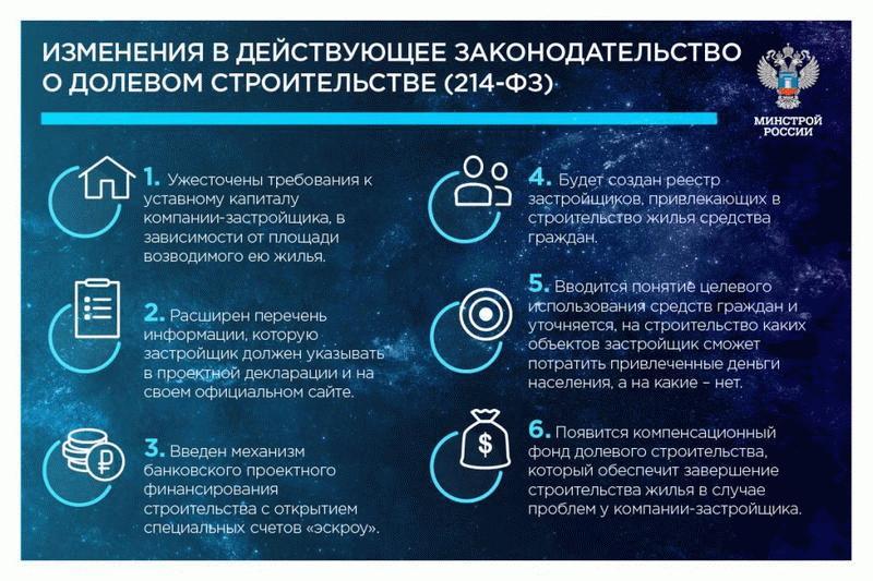Поправки к 214 ФЗ о долевом строительстве