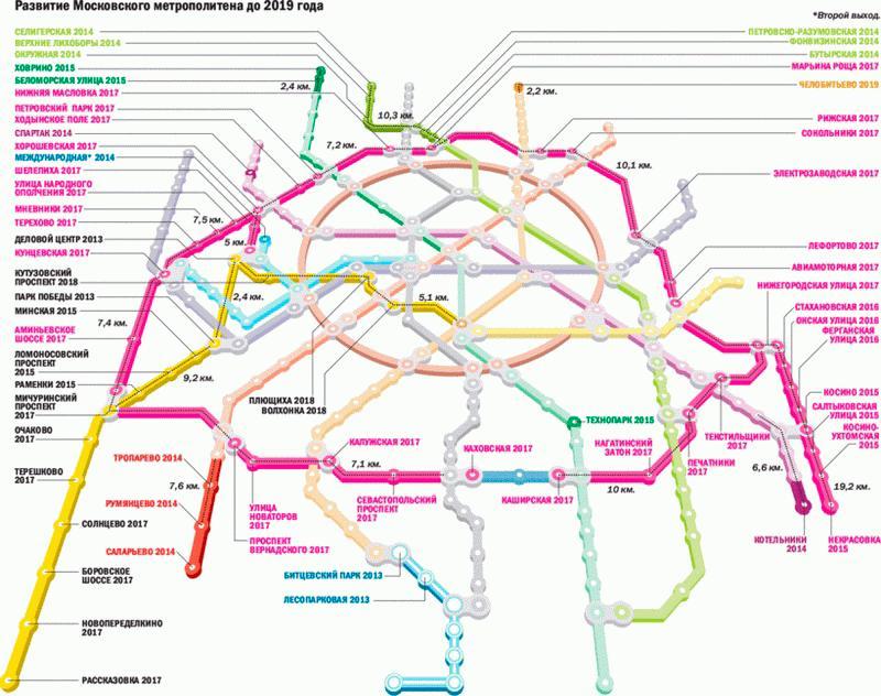 Развитие метрополитена в Москве до 2019 года