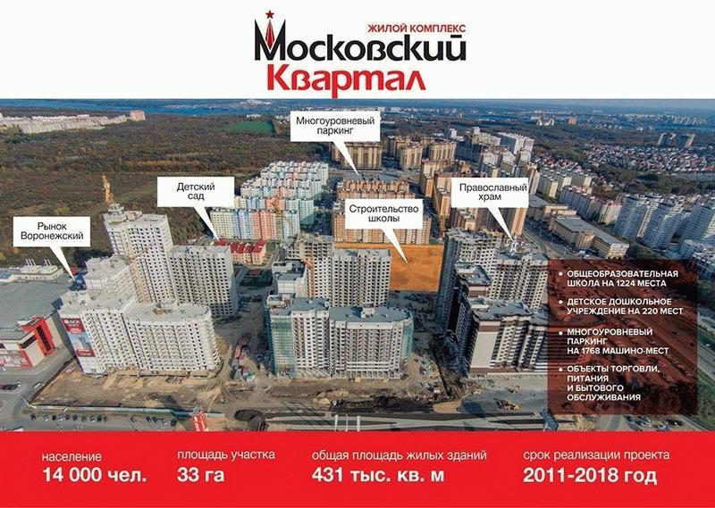 Московский квартал на сайте ДСК