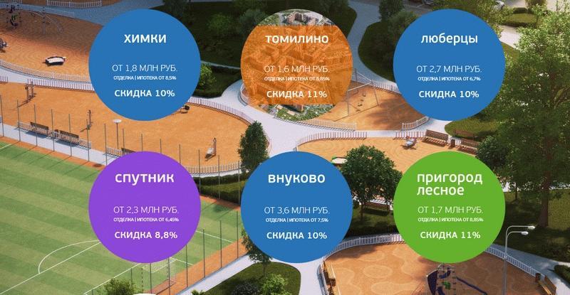 Проекты Самолет Девелопмент на официальном сайте