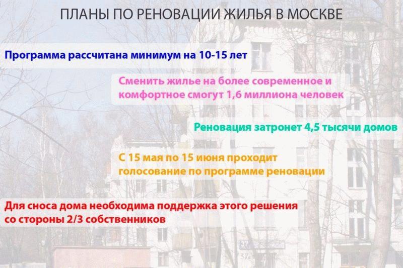 Планы по реновации жилья в Москве