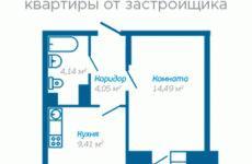 Преимущества покупки однокомнатной квартиры от застройщика