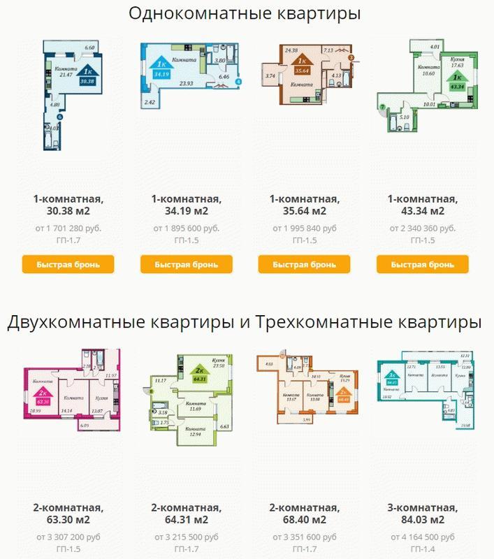 """Планировки и цены на квартиры в ЖК """"Акварель"""""""