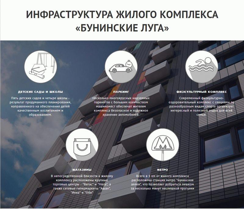 Инфраструктура комплекса Бунинские луга