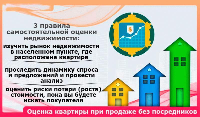 Самостоятельная оценка квартиры