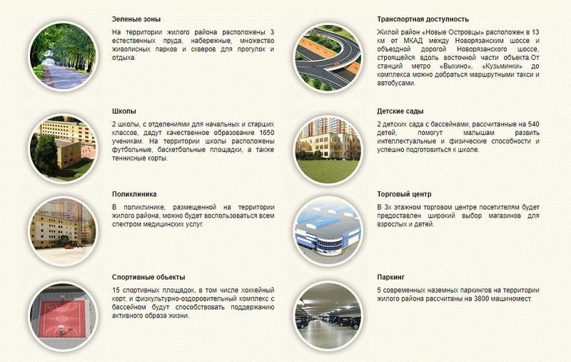 Инфраструктура ЖК «Новые Островцы»