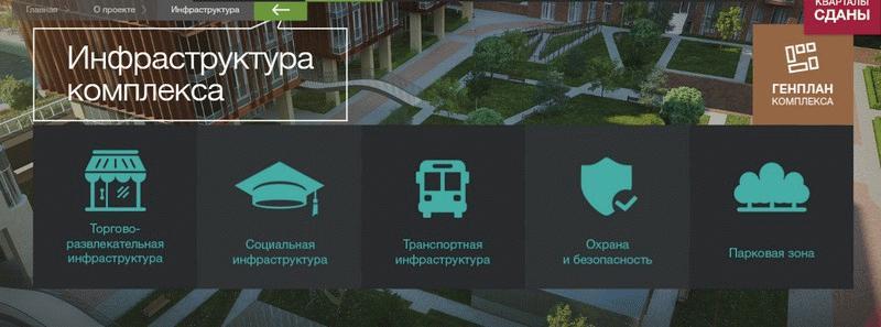 Инфраструктура ЖК «Садовые кварталы»