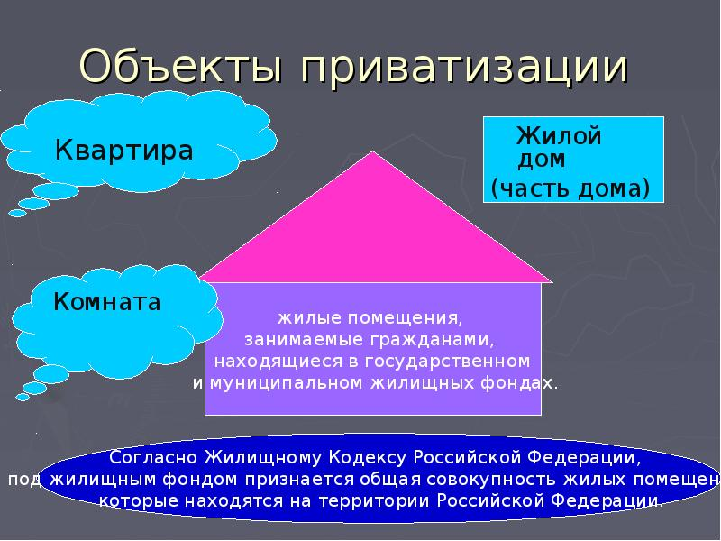 объекты приватизации