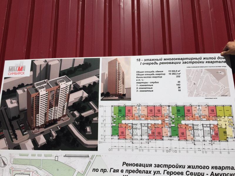 Специально для переселения владельцев квартир в ветхих зданиях разработан план постройки новых домов