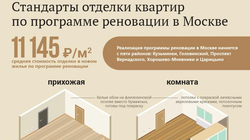 Покупка квартиры в ветхом доме дает возможность получить аналогичную по площади уже с отделкой