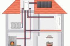 Отопление коттеджа под ключ: цена на монтаж и оборудование. Как не переплатить?