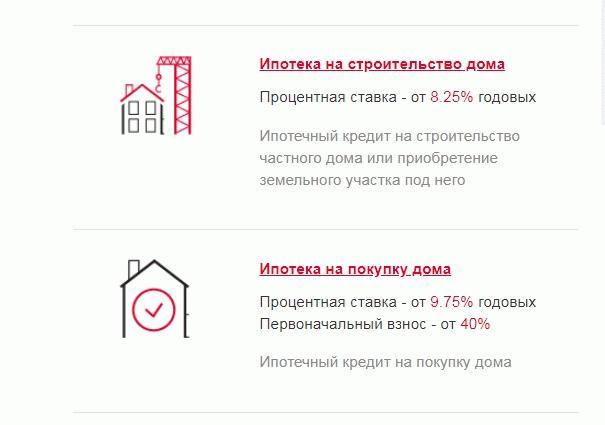 Предложение Росбанка по ипотеке на дом