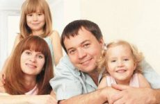 Выделение доли детям при использовании материнского капитала