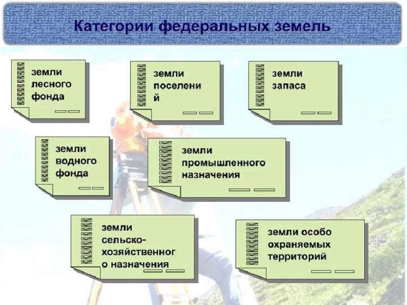 Все территории РФ подразделяются на 7 категорий