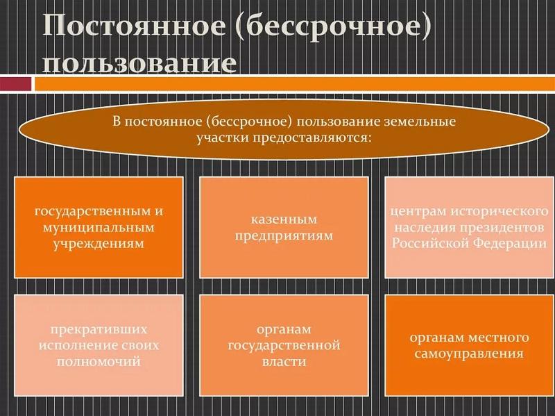 Перечень претендентов на земельные угодья