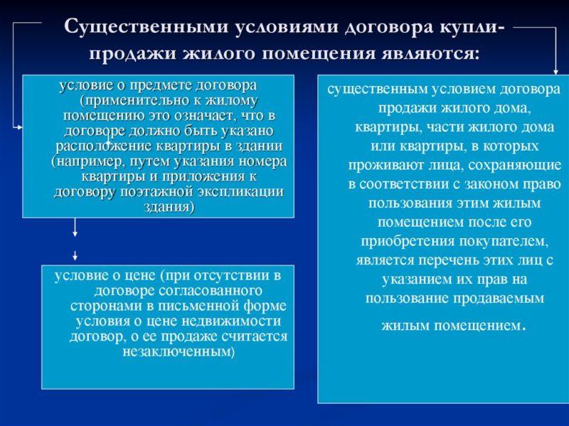 Существенные условия договора