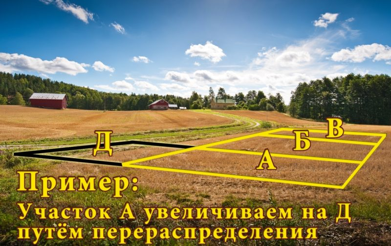 Пример перераспределения границ