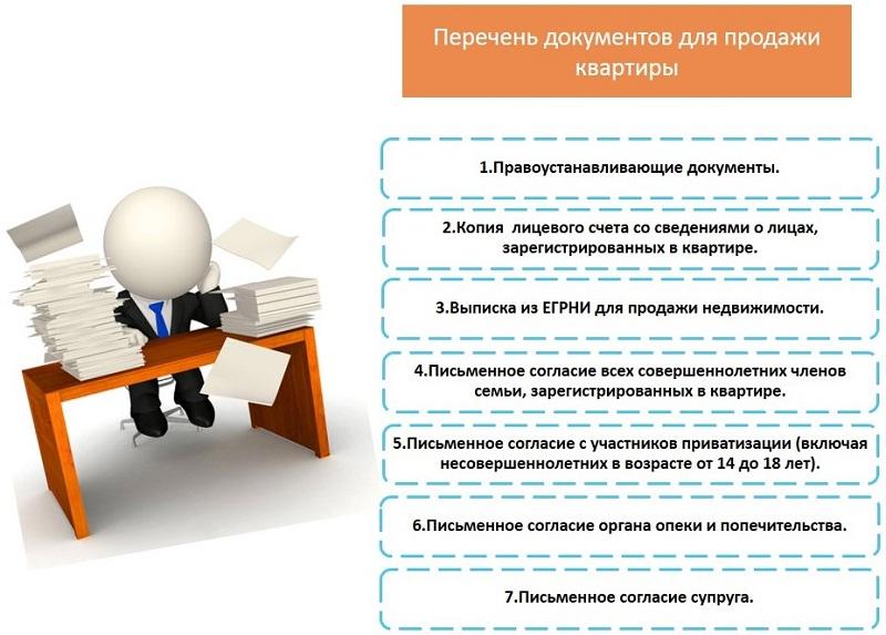 Подготовкой документов для продажи и их оплатой занимается продавец