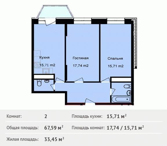 Изображение - Что входит в жилую площадь квартиры, и общую площадь, что это такое и как считается blobid1535834040232