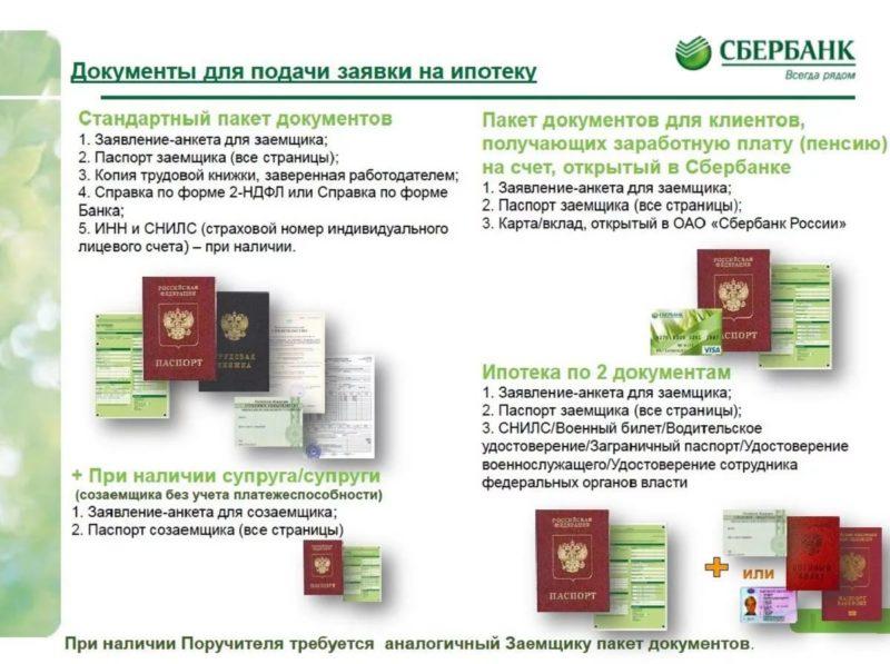 Изображение - Способы узнать через интернет, одобрили ли выдачу ипотеки в сбербанке blobid1552078852454
